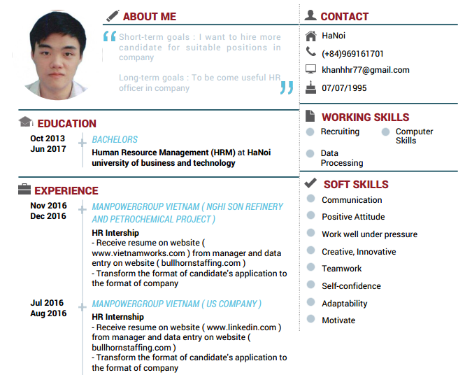 Cv of a Human Resources candidate 2017