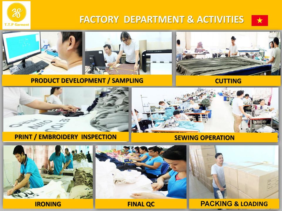 Clothes made in vietnam -Vietnam textile and garment industry report